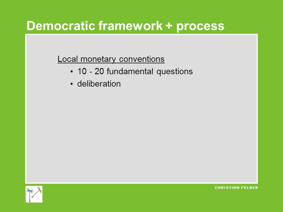 Local monetary conventions 10 - 20 fundamental questions deliberation Democratic framework + process