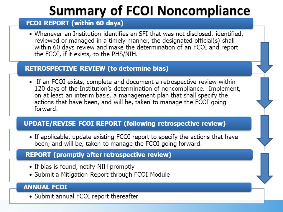 Whenever an Institution identifies an SFI that was not disclosed, identified, reviewed or managed in a timely manner, the designated official(s) shall within 60 days review and make the determination of an FCOI and report the FCOI, if it exists, to the PHS/NIH.