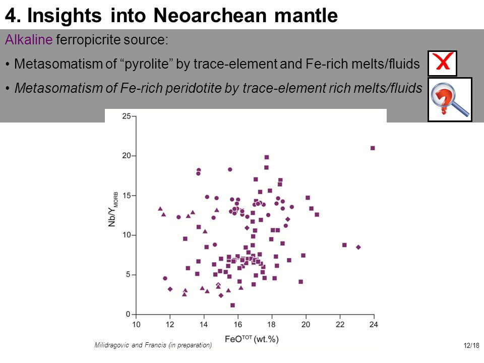 """4. Insights into Neoarchean mantle 12/18 Alkaline ferropicrite source: Metasomatism of """"pyrolite"""" by trace-element and Fe-rich melts/fluids Metasomati"""