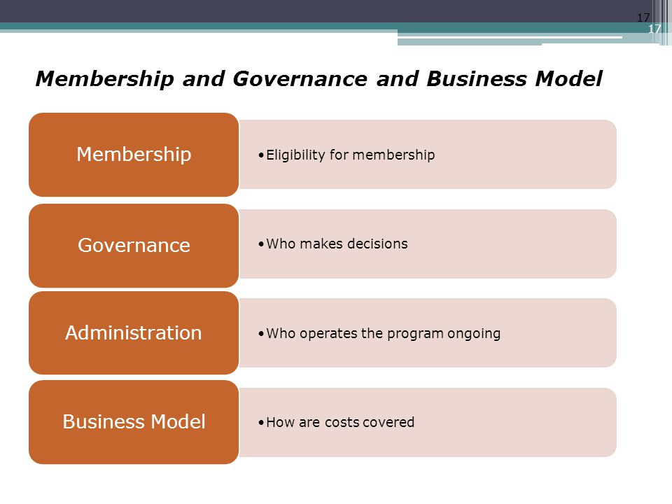 Eligibility for membership Membership Who makes decisions Governance Who operates the program ongoing Administration How are costs covered Business Model Membership and Governance and Business Model 17