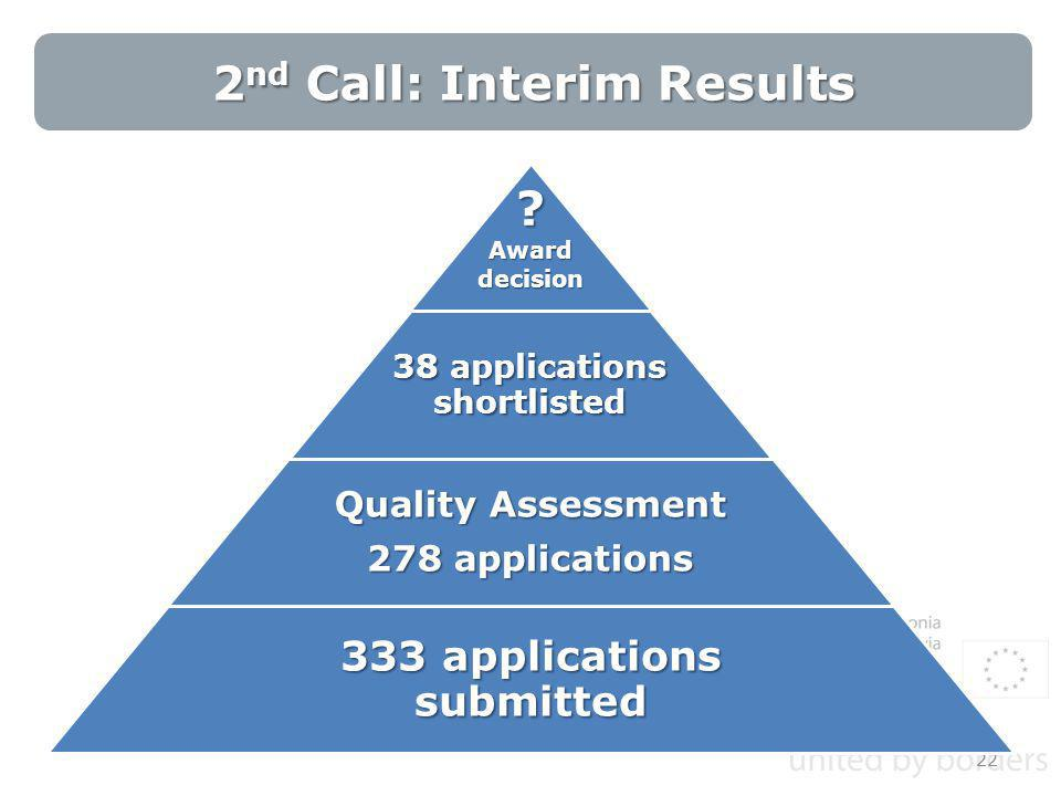 22 2 nd Call: Interim Results Awarddecision 38 applications shortlisted Quality Assessment 278 applications 333 applications submitted