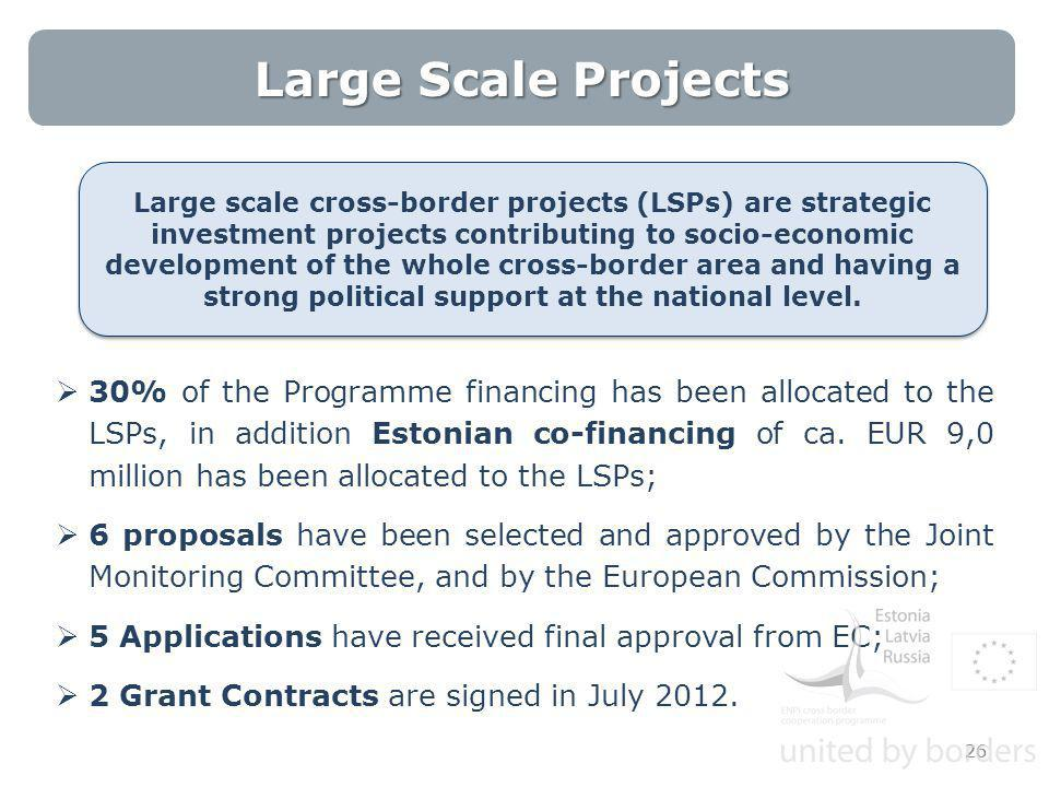 26  30% of the Programme financing has been allocated to the LSPs, in addition Estonian co-financing of ca.