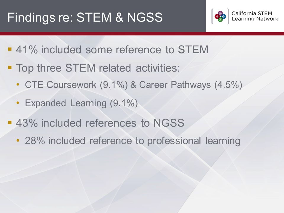 Findings re: STEM & NGSS  41% included some reference to STEM  Top three STEM related activities: CTE Coursework (9.1%) & Career Pathways (4.5%) Expanded Learning (9.1%)  43% included references to NGSS 28% included reference to professional learning