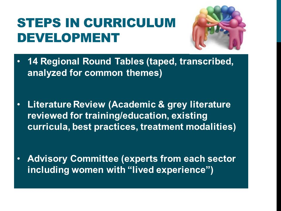 STEPS IN CURRICULUM DEVELOPMENT 14 Regional Round Tables (taped, transcribed, analyzed for common themes) Literature Review (Academic & grey literatur