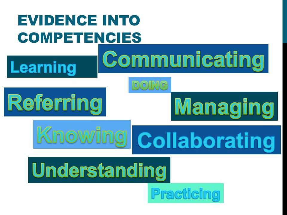 EVIDENCE INTO COMPETENCIES