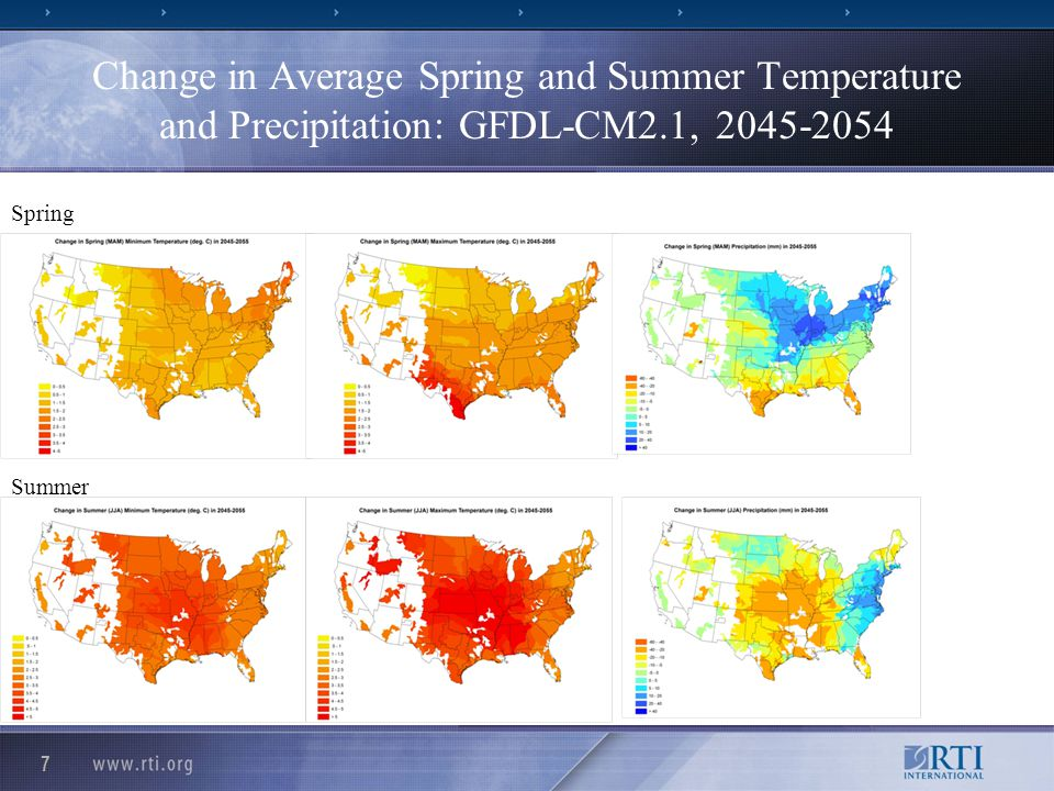 Change in Average Spring and Summer Temperature and Precipitation: CGCM3.1, 2045-2054 8 Summer Spring
