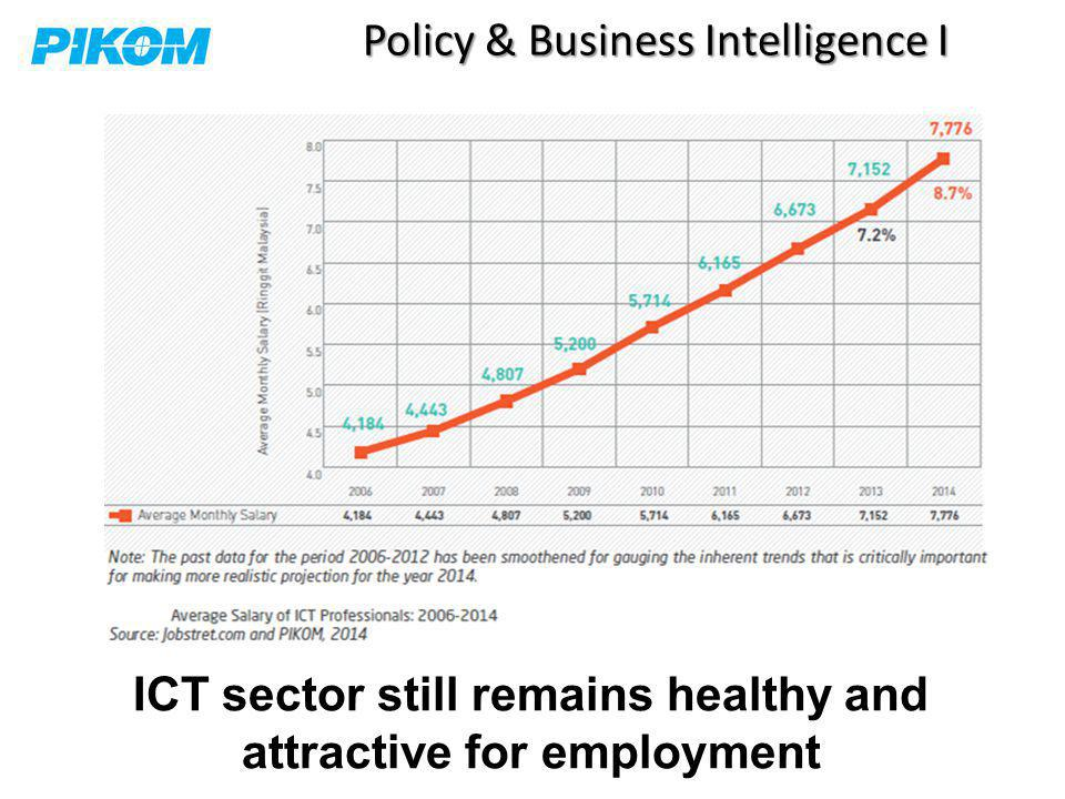 ICT sector still remains healthy and attractive for employment Policy & Business Intelligence I