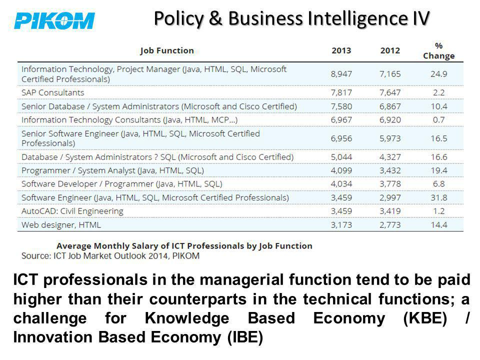 Policy & Business Intelligence IV ICT professionals in the managerial function tend to be paid higher than their counterparts in the technical functions; a challenge for Knowledge Based Economy (KBE) / Innovation Based Economy (IBE)
