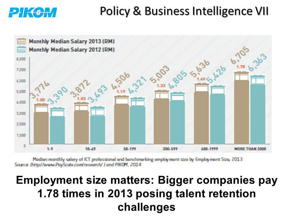 Policy & Business Intelligence VII Employment size matters: Bigger companies pay 1.78 times in 2013 posing talent retention challenges
