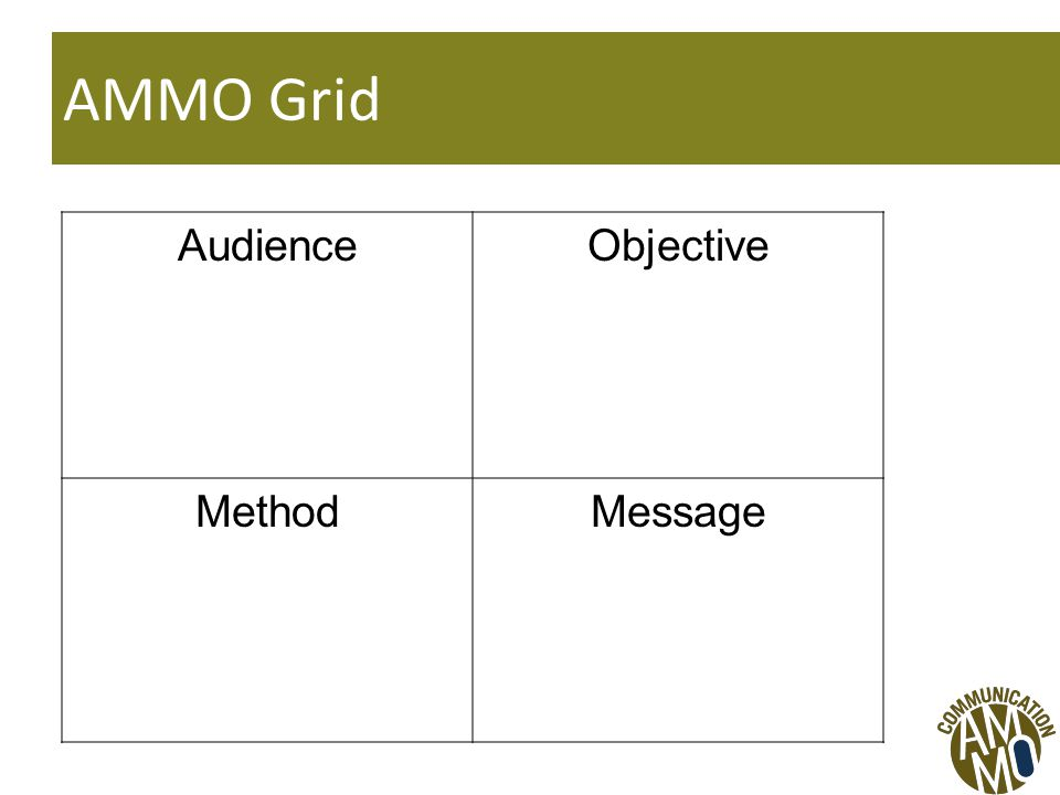 AudienceObjective MethodMessage AMMO Grid