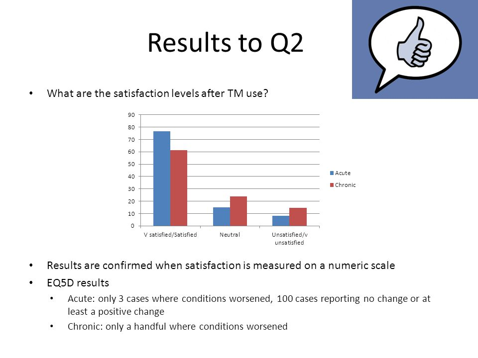 Results to Q2 What are the satisfaction levels after TM use.