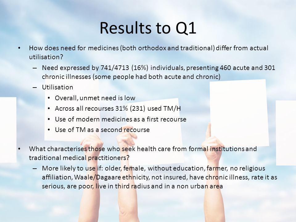 Results to Q1 How does need for medicines (both orthodox and traditional) differ from actual utilisation.