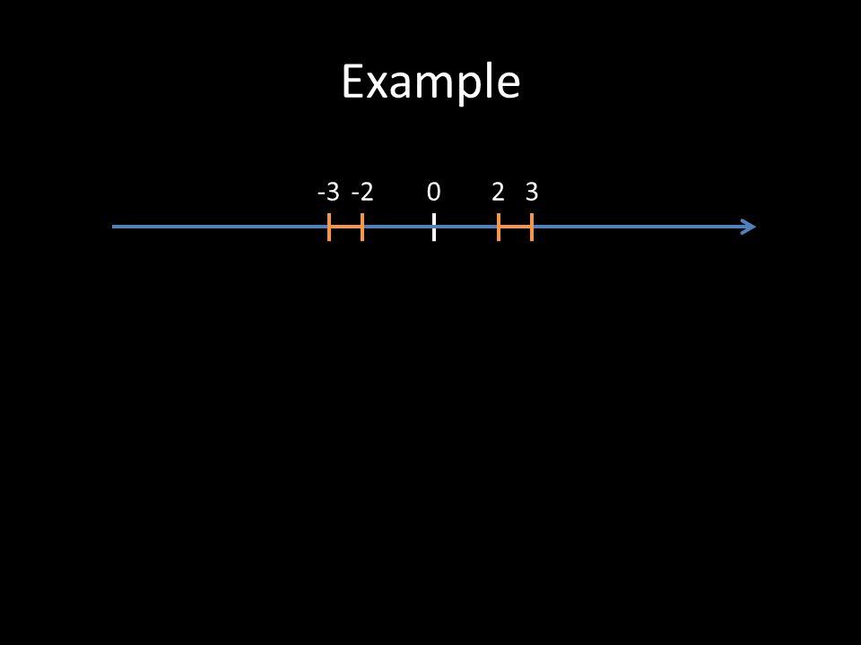 Example 023-3-2