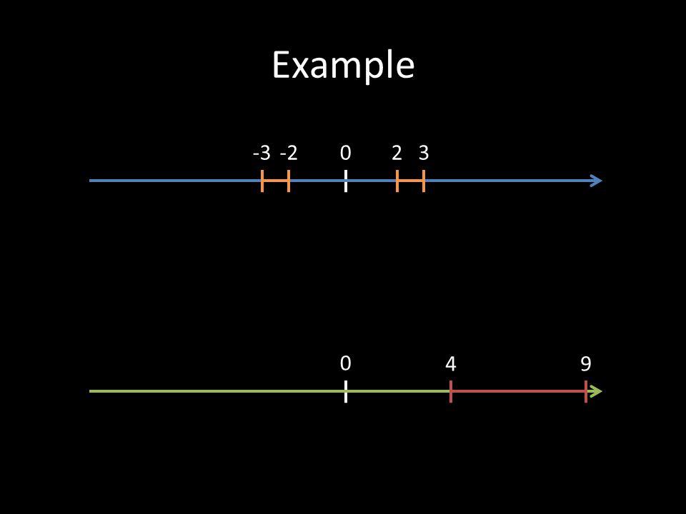 Example 023-3-2 0 49