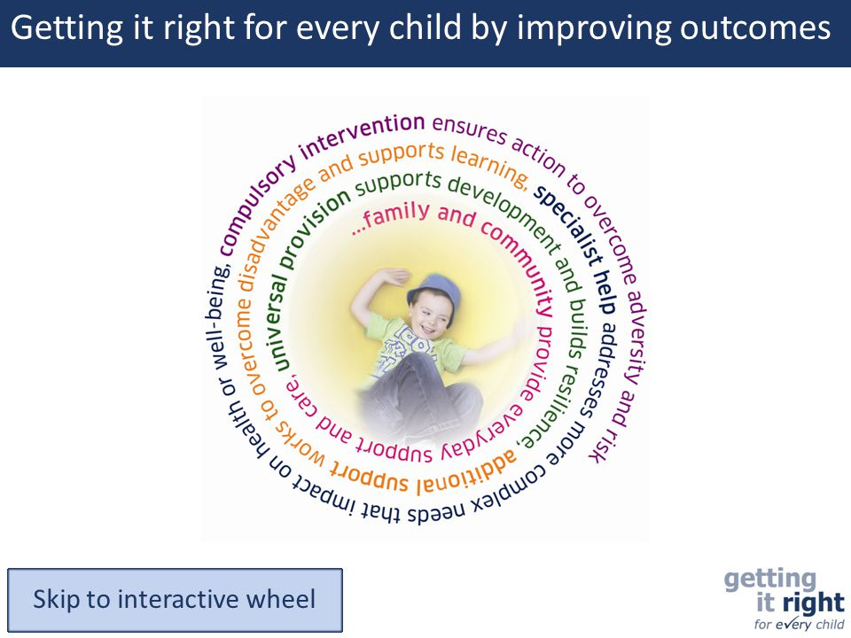 Getting it right for every child by improving outcomes Skip to interactive wheel