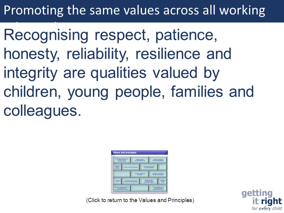 Promoting the same values across all working relationships: Recognising respect, patience, honesty, reliability, resilience and integrity are qualitie