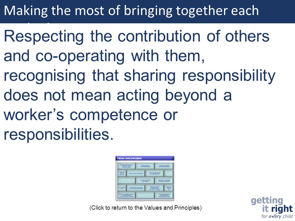 Making the most of bringing together each worker's expertise: Respecting the contribution of others and co-operating with them, recognising that shari