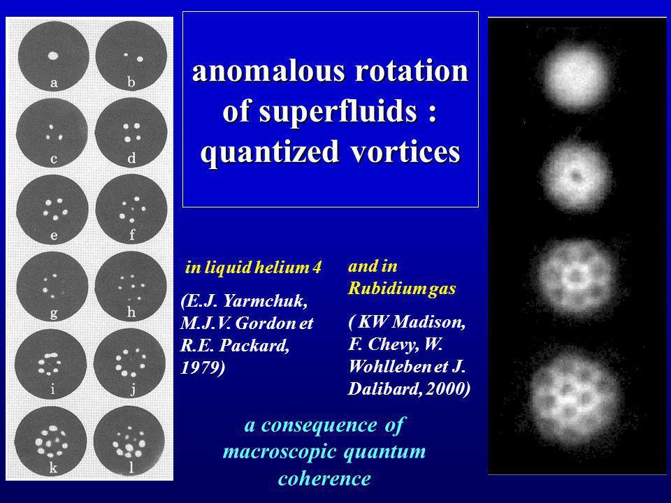 anomalous rotation of superfluids : quantized vortices and in Rubidium gas ( KW Madison, F. Chevy, W. Wohlleben et J. Dalibard, 2000) in liquid helium