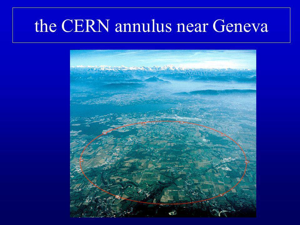 the CERN annulus near Geneva