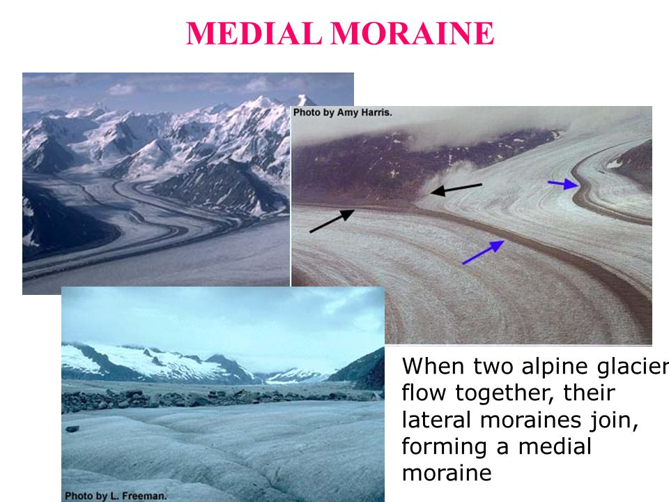 MEDIAL MORAINE When two alpine glaciers flow together, their lateral moraines join, forming a medial moraine