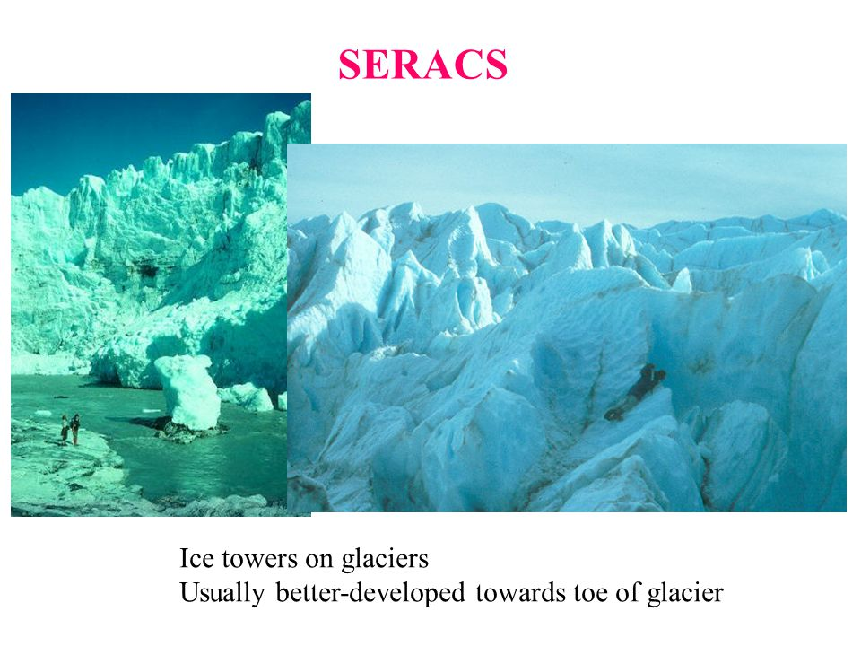 ICEBERGS 9/10 of mass below water surface Alaska: tides 40 feet high