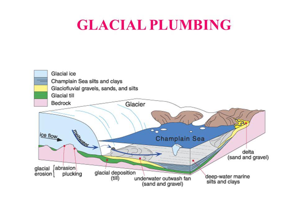 GLACIAL PLUMBING