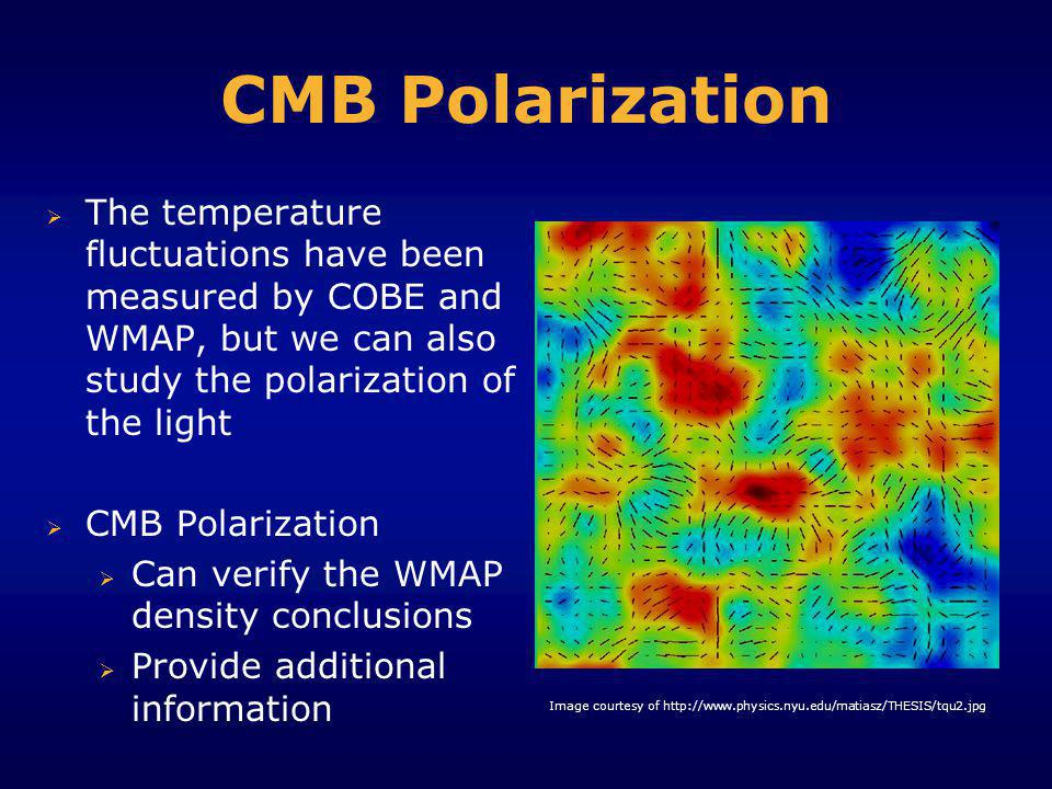 CMB Polarization   The temperature fluctuations have been measured by COBE and WMAP, but we can also study the polarization of the light   CMB Pol
