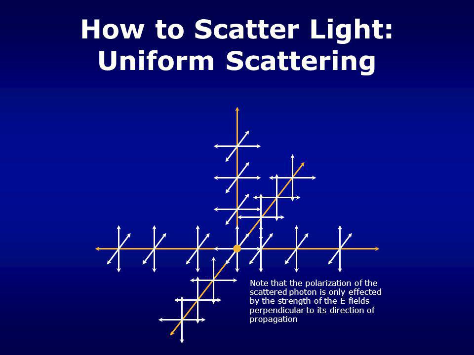 How to Scatter Light: Uniform Scattering Note that the polarization of the scattered photon is only effected by the strength of the E-fields perpendic