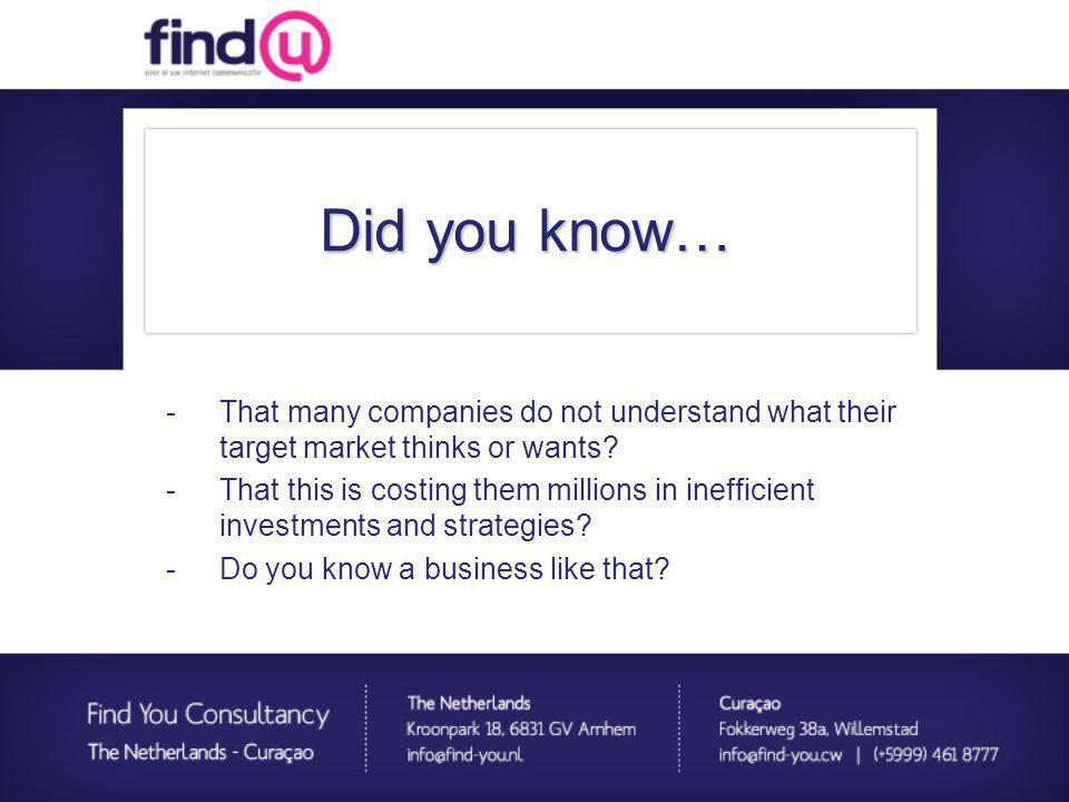 Did you know… -That many companies do not understand what their target market thinks or wants.