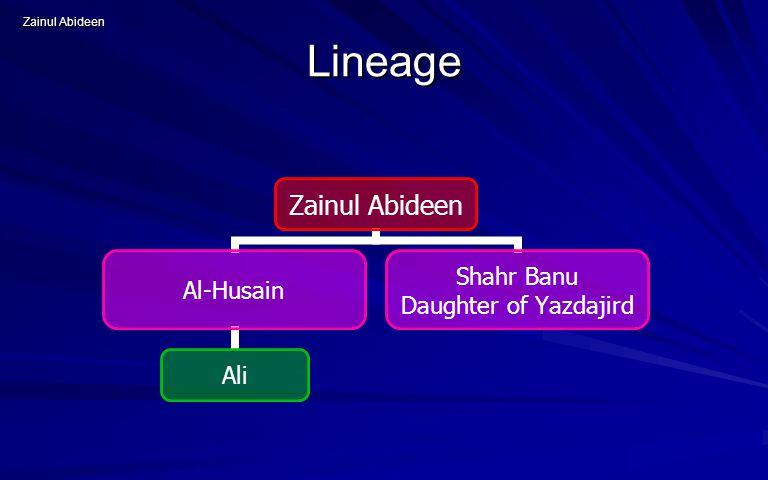 Zainul AbideenLineage Al-Husain Ali Shahr Banu Daughter of Yazdajird