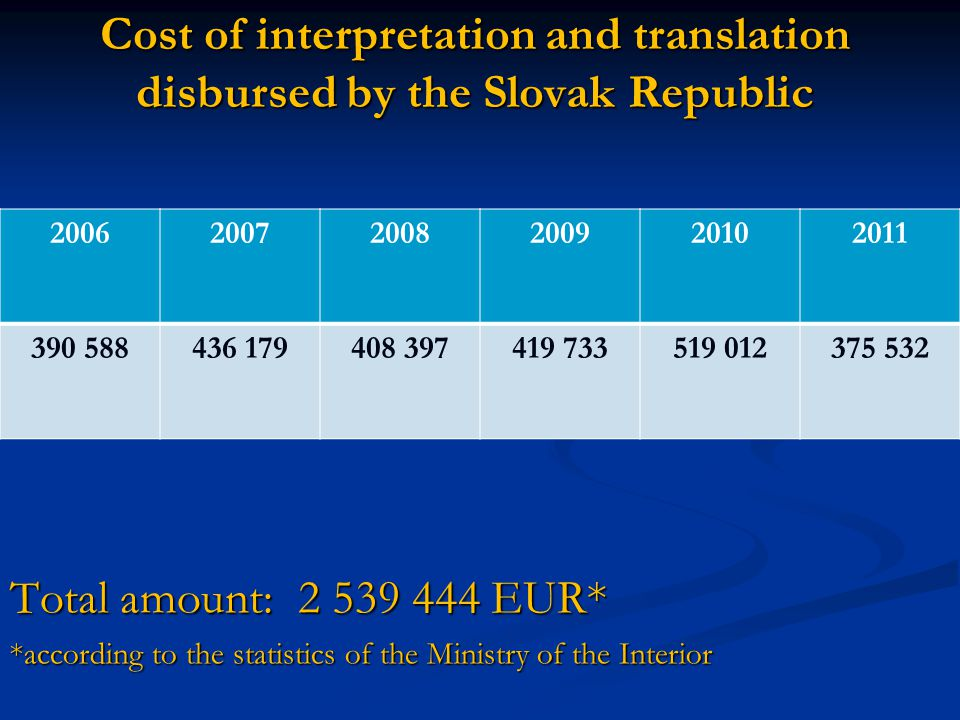Cost of interpretation and translation disbursed by the Slovak Republic 200620072008200920102011 390 588436 179408 397419 733519 012375 532 Total amou