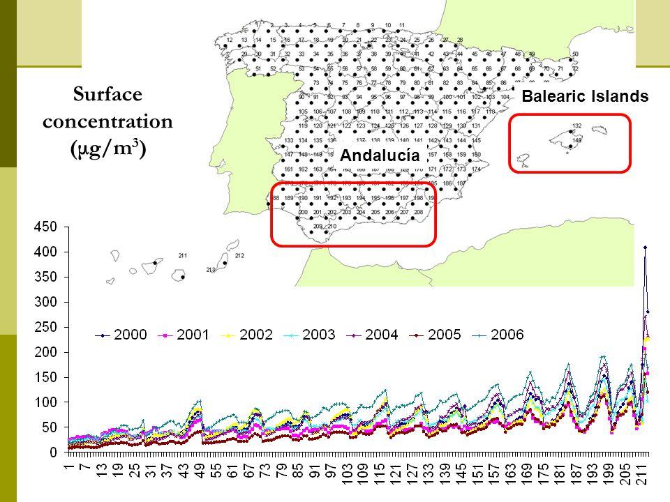 Andalucía Balearic Islands