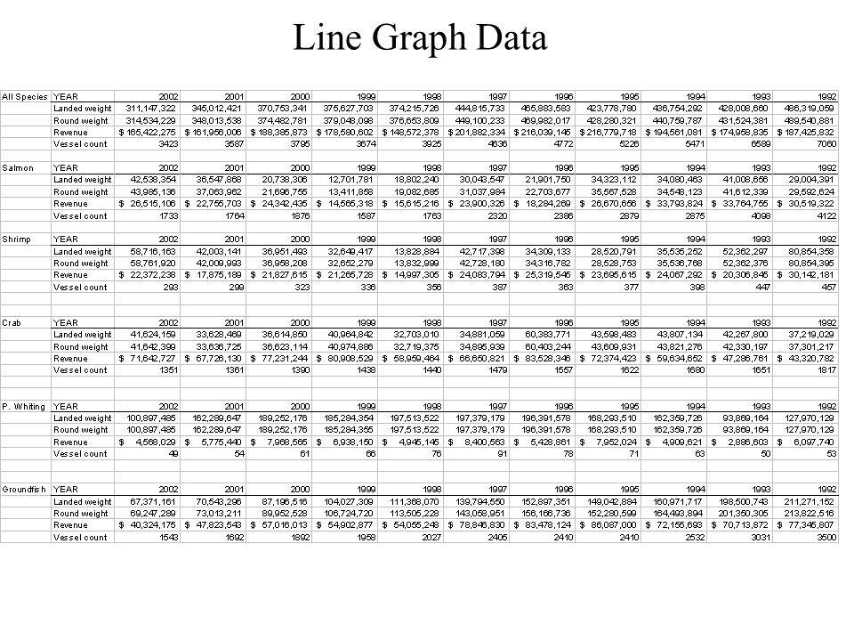 Line Graph Data
