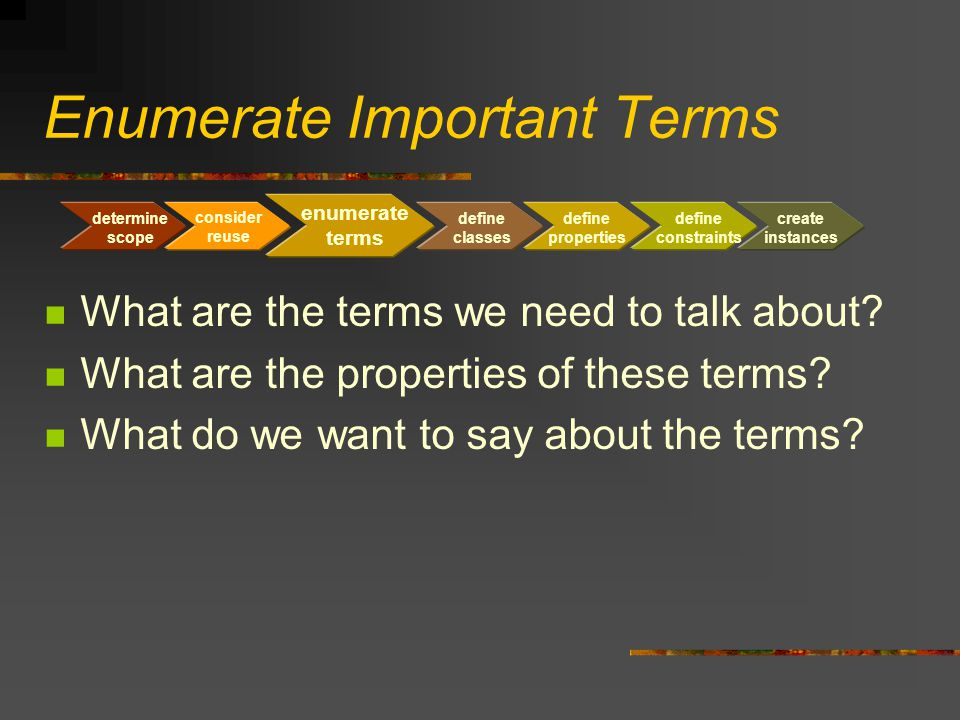 Enumerate Important Terms What are the terms we need to talk about? What are the properties of these terms? What do we want to say about the terms? co