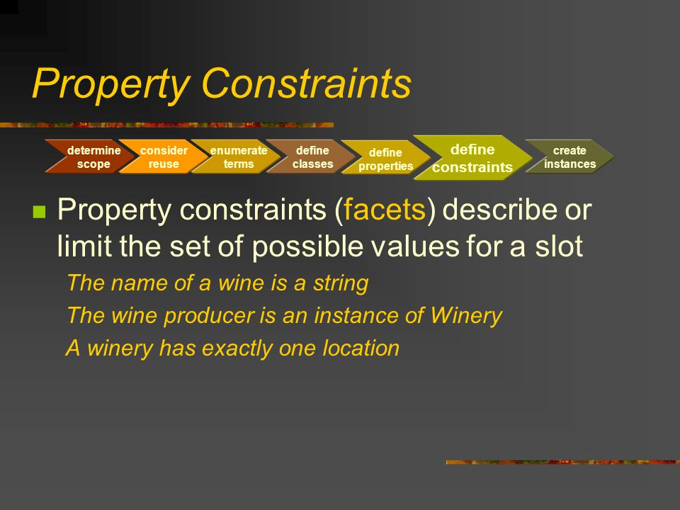 Property Constraints Property constraints (facets) describe or limit the set of possible values for a slot The name of a wine is a string The wine producer is an instance of Winery A winery has exactly one location consider reuse determine scope create instances enumerate terms define classes define constraints define properties