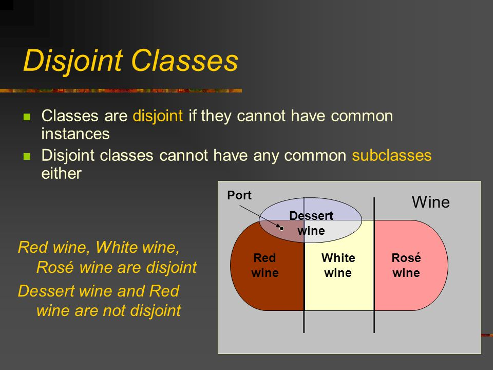 Disjoint Classes Classes are disjoint if they cannot have common instances Disjoint classes cannot have any common subclasses either Red wine, White wine, Rosé wine are disjoint Dessert wine and Red wine are not disjoint Wine Red wine Rosé wine White wine Dessert wine Port