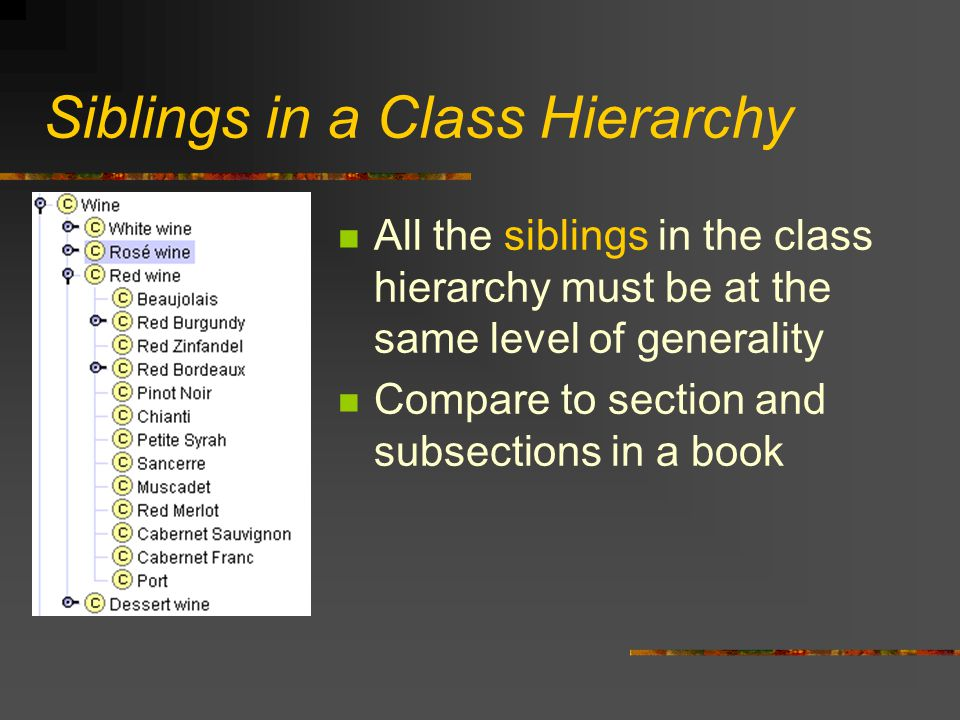 Siblings in a Class Hierarchy All the siblings in the class hierarchy must be at the same level of generality Compare to section and subsections in a