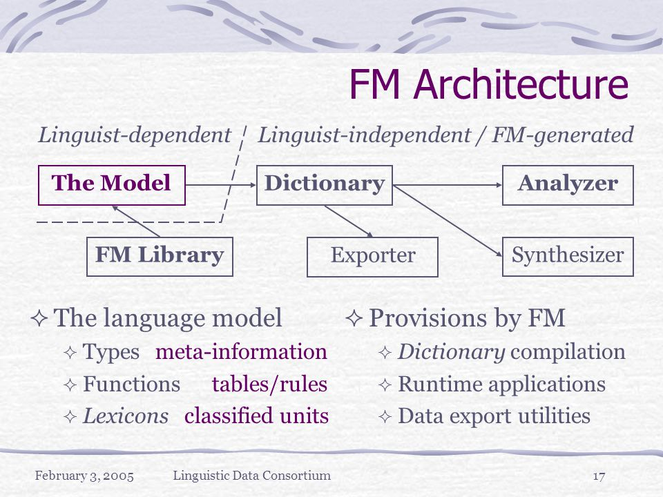 February 3, 2005Linguistic Data Consortium17 FM Architecture  The language model  Types meta-information  Functions tables/rules  Lexicons classified units  Provisions by FM  Dictionary compilation  Runtime applications  Data export utilities Dictionary FM LibrarySynthesizer Analyzer Exporter Linguist-dependentLinguist-independent / FM-generated The Model