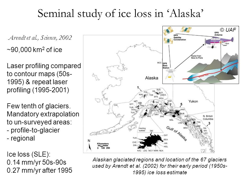 ~90,000 km 2 of ice Laser profiling compared to contour maps (50s- 1995) & repeat laser profiling (1995-2001) Few tenth of glaciers.