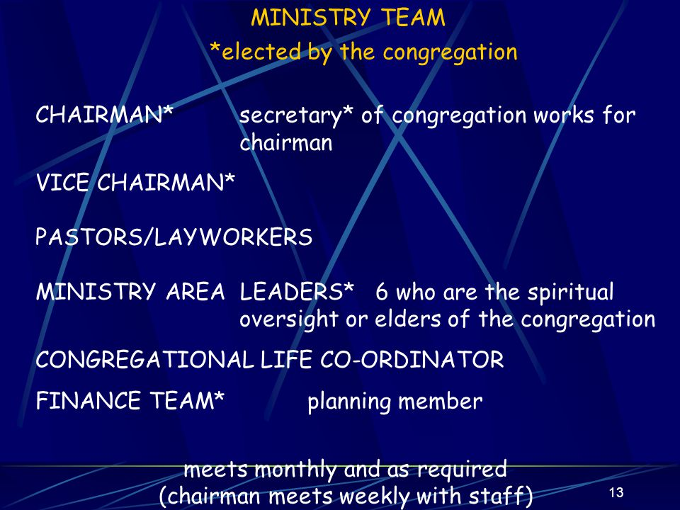 12 MINISTRY OF H ELPS serves the following ministries which we see to be key strategies needed for our vision to become reality RECORDS PUBLICATIONS INTERNET HOSPITAL VISITING SACRAMENT INTERNATIONAL HANDYMEN OFFICE