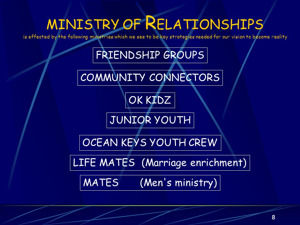 7 MINISTRY OF G ROWING is effected by the following ministries which we see to be key strategies needed for our vision to become reality MINISTRY COLLEGE PRAYER TAPE MINISTRY VISITING LIBRARY INTERNS