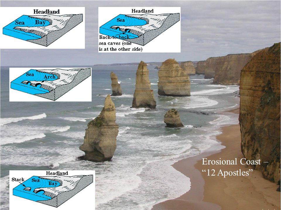 Erosional Coast – 12 Apostles