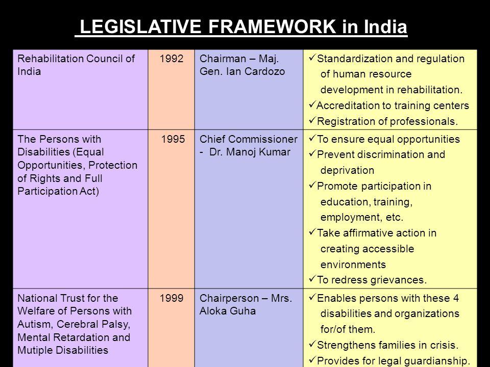 LEGISLATIVE FRAMEWORK in India Rehabilitation Council of India 1992Chairman – Maj.