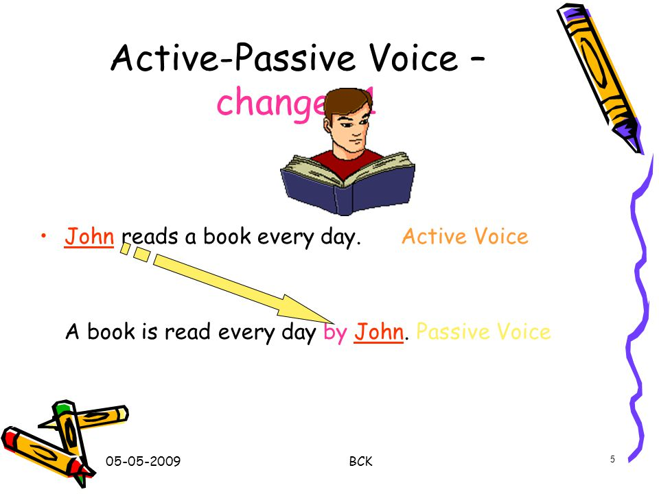 Active-Passive Voice – changes 1 John reads a book every day.