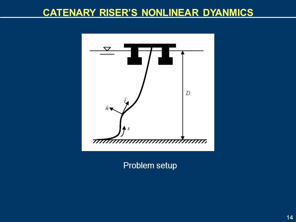 14 CATENARY RISER'S NONLINEAR DYANMICS Problem setup