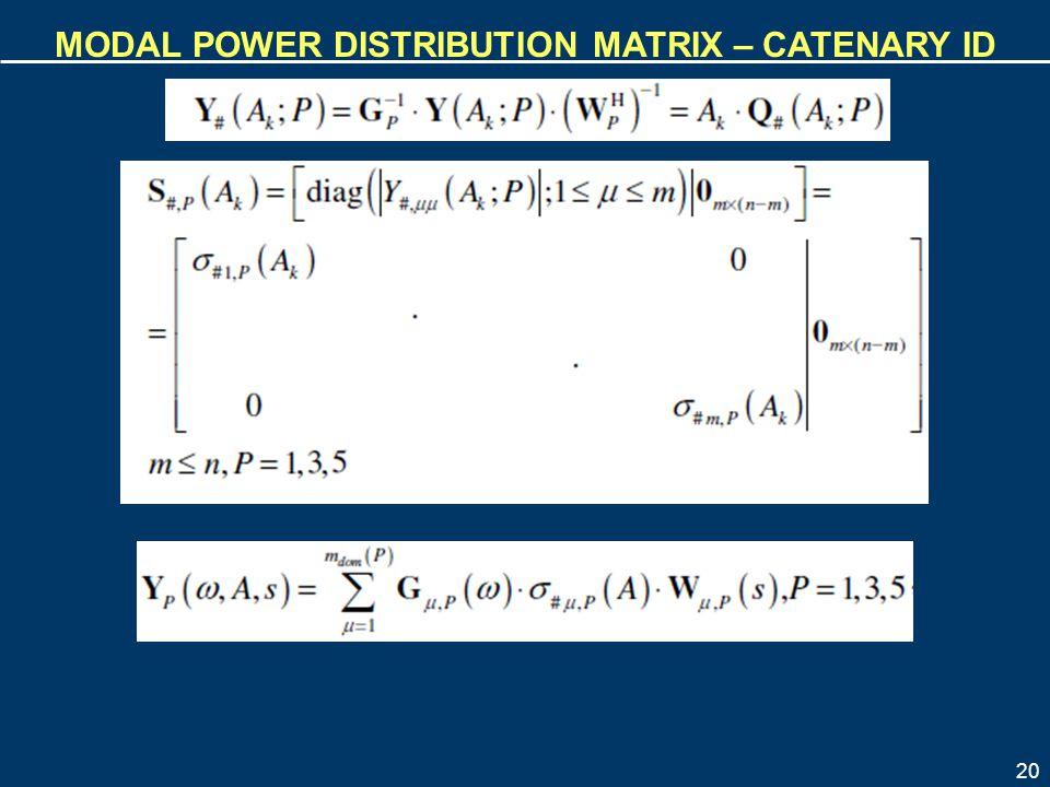 20 MODAL POWER DISTRIBUTION MATRIX – CATENARY ID