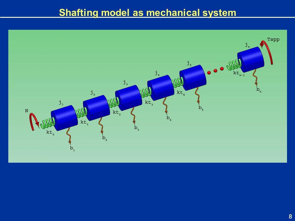8 Shafting model as mechanical system
