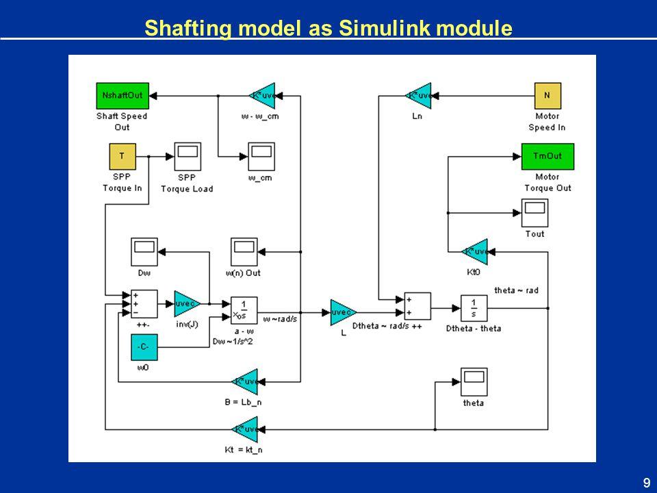 9 Shafting model as Simulink module