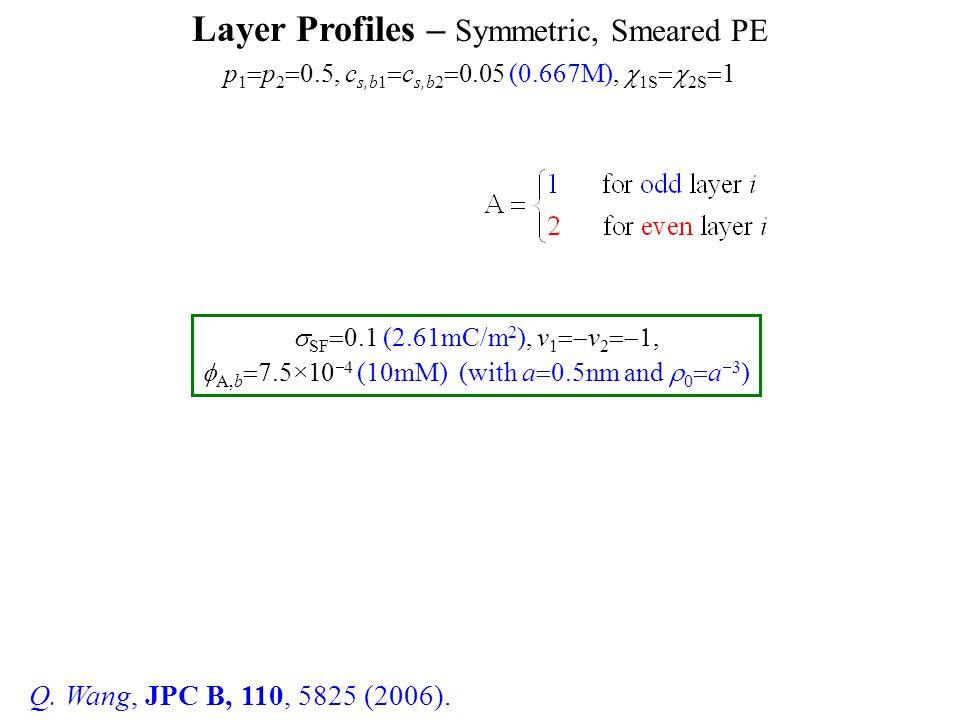 Layer Profiles – Symmetric, Smeared PE p 1  p 2  0.5, c s,b1  c s,b2  0.05 (0.667M),  1S  2S  1 Q. Wang, JPC B, 110, 5825 (2006).  SF  0.1 (
