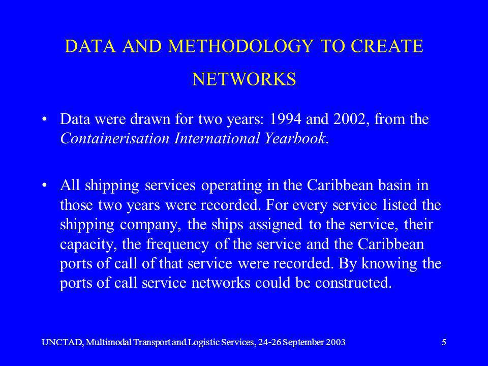 UNCTAD, Multimodal Transport and Logistic Services, 24-26 September 200326 Hub connections may also be important in explaining throughput.